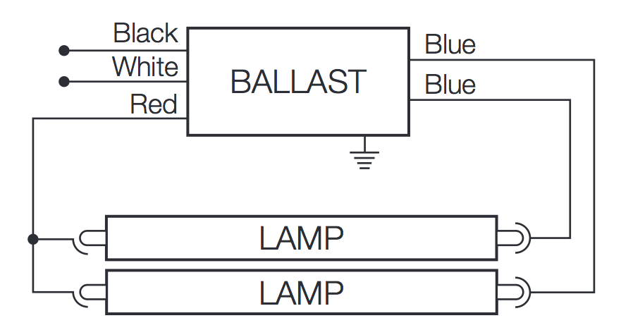 Sylvania 49598 diagram on sylvania t8 ballast wiring diagram qtp2x59t8 unv isn sc sylvania qtp 4x32t8/unv isn-sc wiring diagram at n-0.co