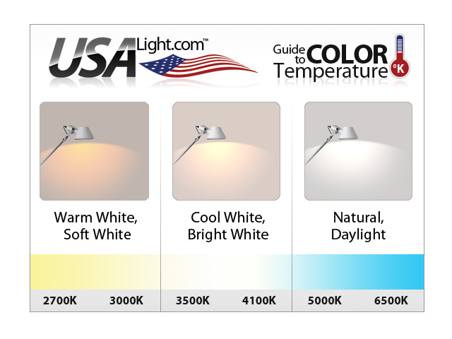 Learn more color temperature at USALight.com