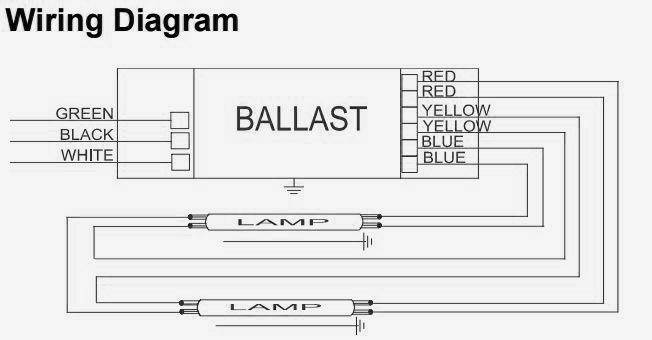 t5 ballast wiring diagram 120 277 advance icn-2s54-t | 2 lamp t5 ballast | usalight.com