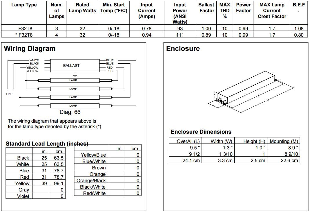 Advance ICN-4P32-N on ballast replacement diagram, ballast connection diagrams, engine cooling system diagram, ballast control panel, ballast wire, cnc machine control diagram, ballast resistor purpose, trailer light diagram, ballast ignitor schematic, a c system diagram, ballast tank diagram, electronic ballast circuit diagram, hid ballast diagram, fluorescent fixtures t5 circuit diagram, ballast system, ballast installation, ballast cross reference, ballast regulator, fluorescent light ballast diagram,