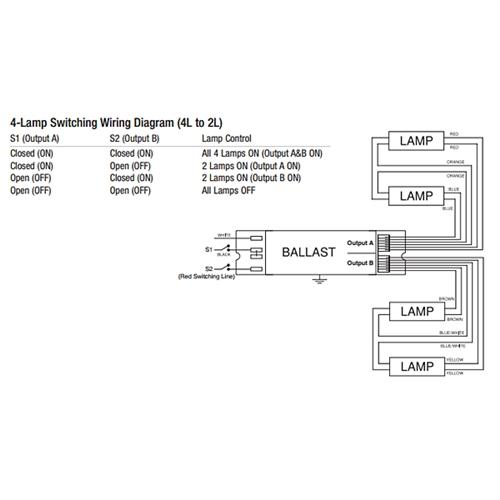 sylvania qtp 4 lamp t5 program rapid start electronic ballast